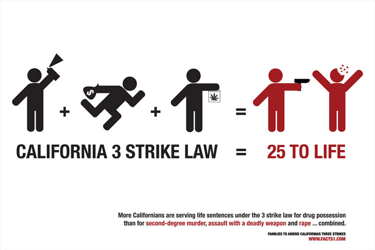 understanding the three strikes law Start studying criminal justice learn  three-strikes laws are  creating an environment that reflects an understanding of the realities of women's.